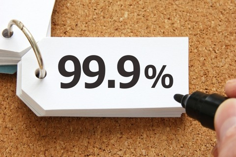99.9%